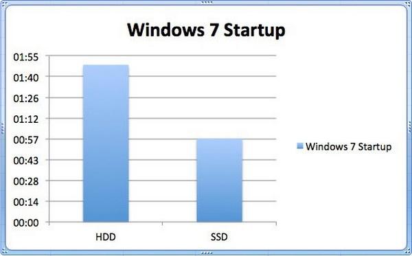 Windows_7_Startup