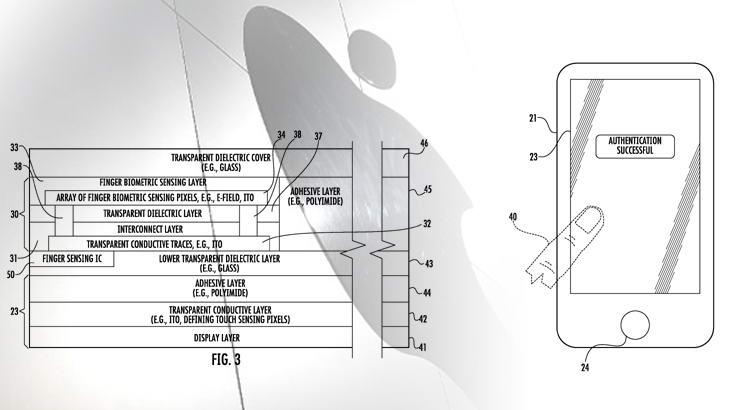 Новите патенти на Apple и iPhone 8