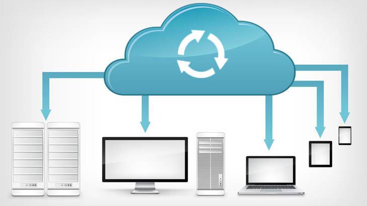 Синхронизацията на файлове между различни устройства