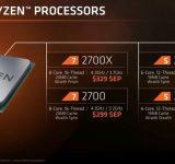 Наближава премиерата на второто поколение процесори AMD Ryzen