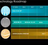 Western Digital и Toshiba разработиха 128-слойна 3D NAND флаш памет