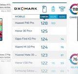 DxOMark класира топ смартфоните за мобилна фотография