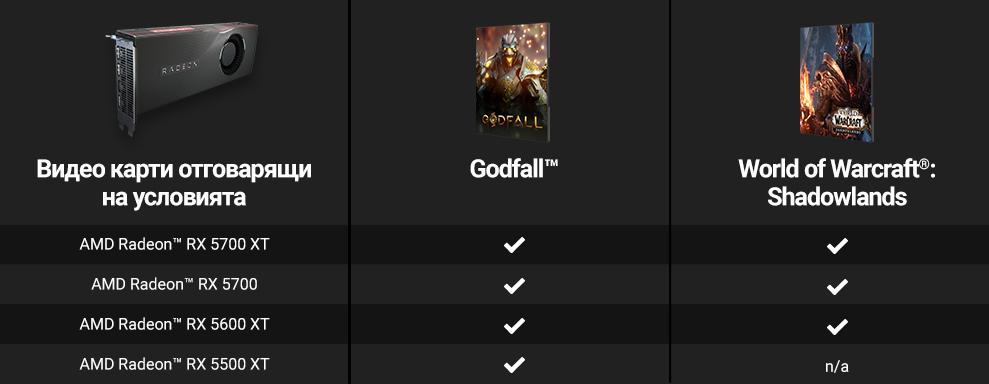 Godfall™ и World of Warcraft®: Shadowlands